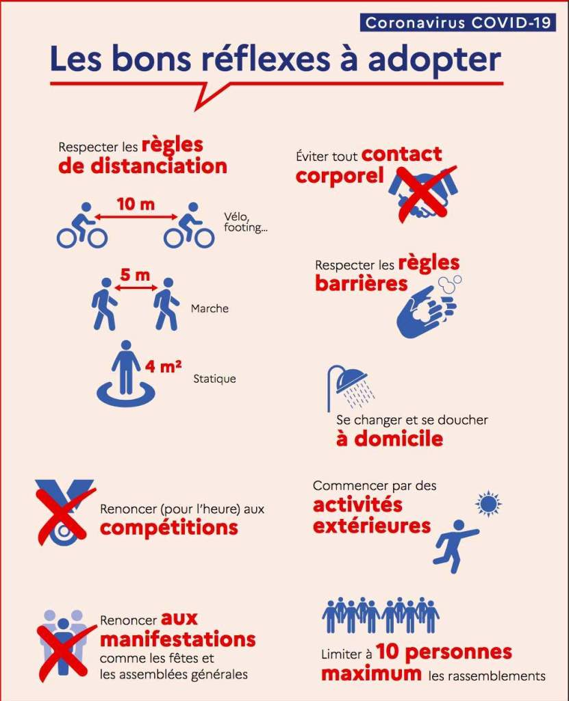_Guide-de-Recommandation-Les-bons-reflexes-