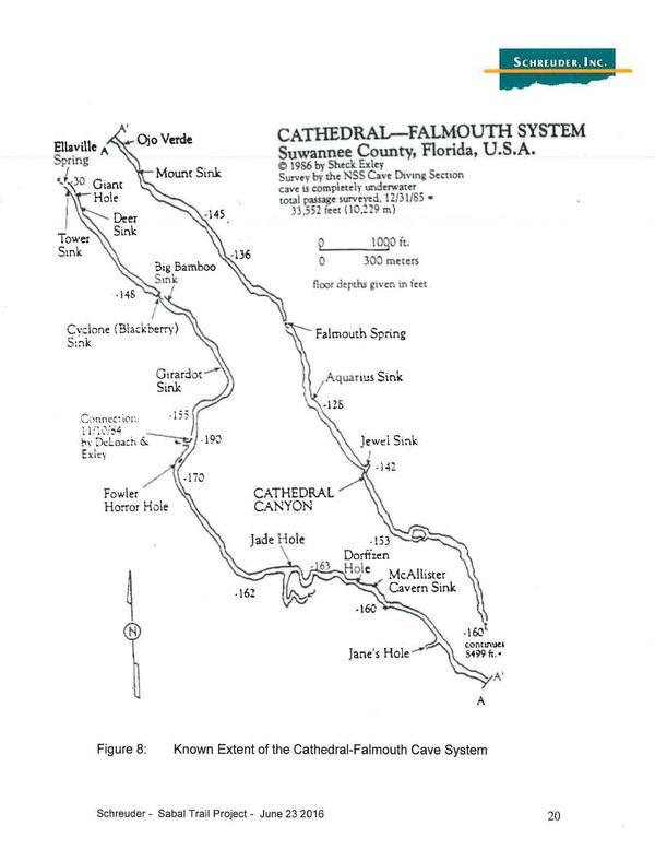 Figure 8: Known Extent of the Cathedral-Falmouth Cave System (Sheck Exley, NSS Cave Diving Section)