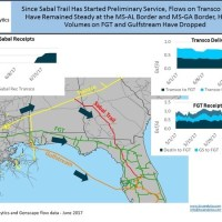 Hard data on lack of need for Sabal Trail --SeekingAlpha