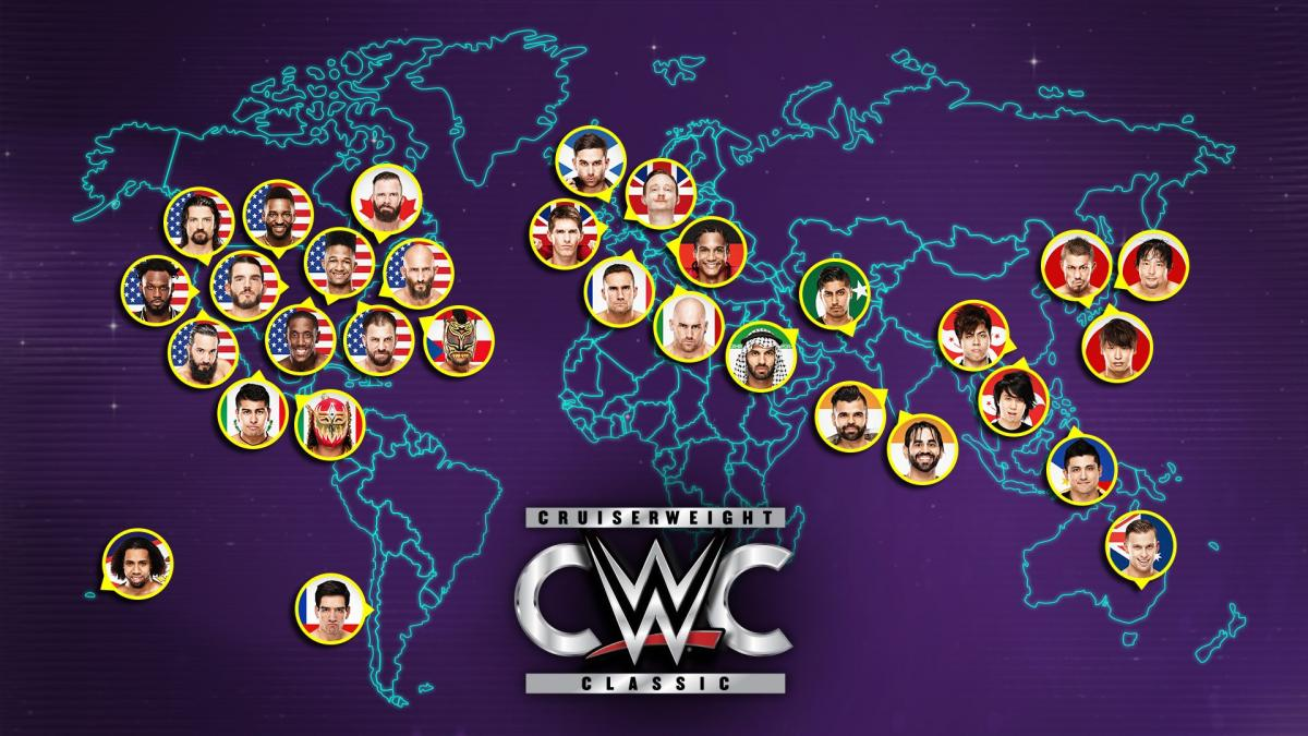 Image result for cwc competitors