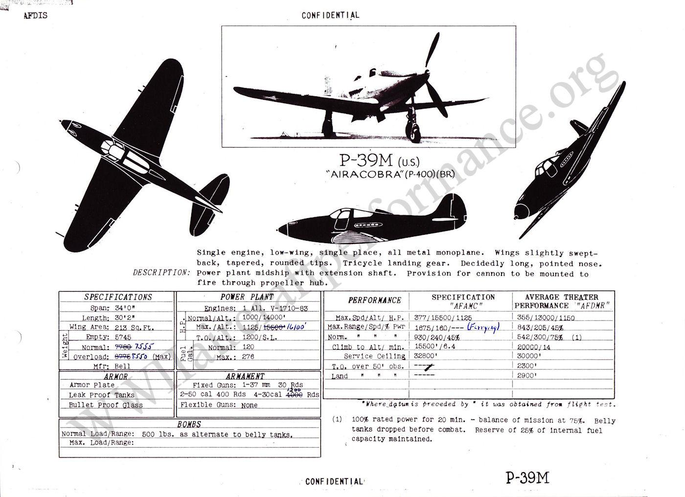 P 39 Performance Tests