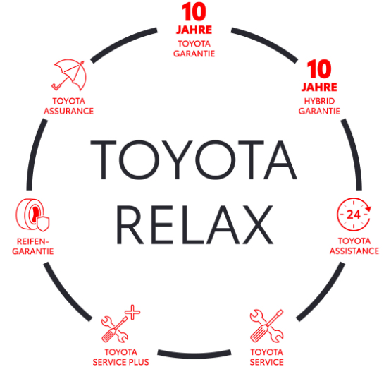 Toyota Relax
