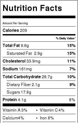 Chocolate Zucchini Bread Nutrition