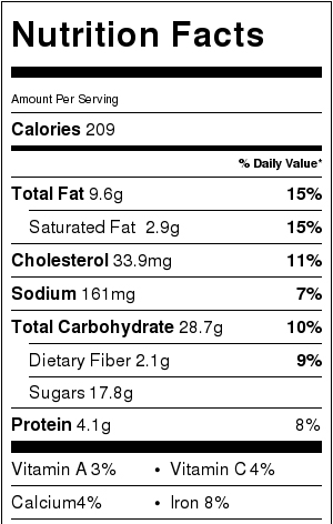 Chocolate Zucchini Bread Nutrition