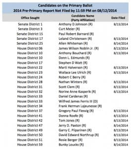 A dozen incumbents missed the deadline for their pre-primary campaign finance report. As of Monday August 18, three legislators had yet to file their reports. (Gregory Nickerson/WyoFile — click to enlarge)