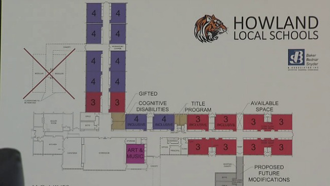 Howland realignment_69524