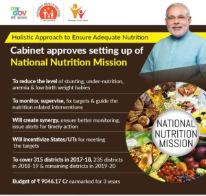 National Nutrition Mission - Basic Features