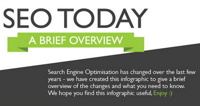 SEO Today – A Brief Overview : An Infographic