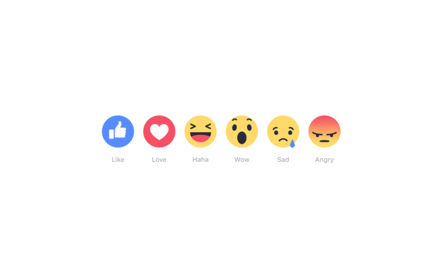 Facebook Reactions Top Likes in Algorithm Ranking Importance