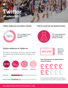 Twitter fashion infographic