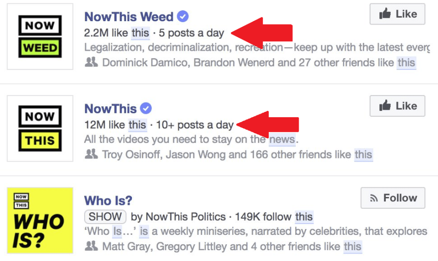 Facebook Now Showing a Count for How Many Posts Pages Publish