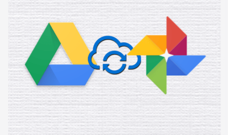 automatic google drive and photo image syncing