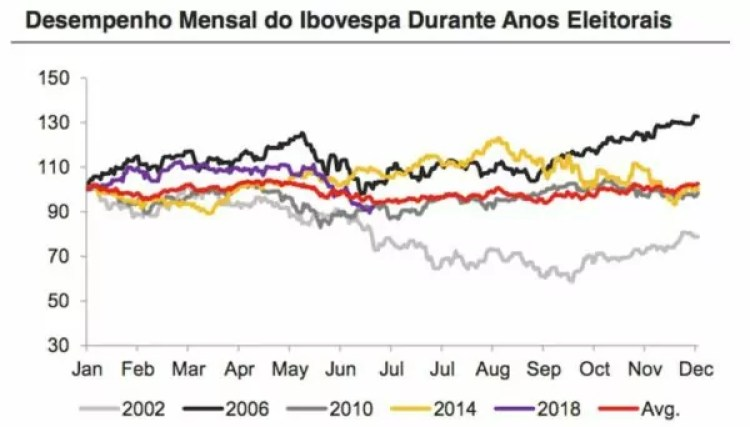Mercado termômetro