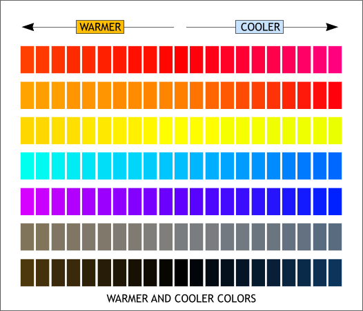 Warmer and cooler colors