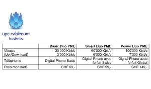 L'offre combinée d'UPC Cablecom pour les PME et les entreprises.