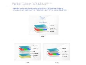 La technologie d'écran flexible Youm de Samsung.