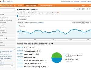 xavierstuder.com: 40'000 visiteurs uniques par mois.