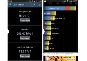 Le Galaxy S4 explose Quadrant et possède une vraie station météo.