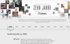 iTunes fête ses dix ans. Chapeau Apple!