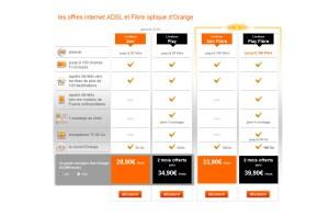 TV, téléphone et internet à 200 Mbits/sec pour 40 euros chez Orange France.