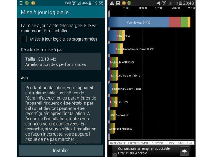 Une nouvelle mise à jour pour le Samsung Galaxy S5.