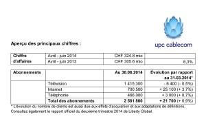 UPC Cablecom au 2e trimestre 2014.
