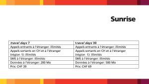 Sunrise lance notamment ces deux nouveaux packs, également valables aux Etats-Unis et au Canada.