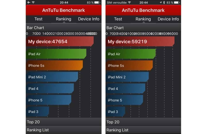 iPhone 6 Plus vs iPhone 6S Plus sur AnTuTu.