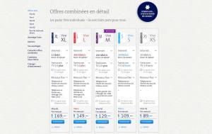 Swisscom revalorise en partie les offres Vivo.