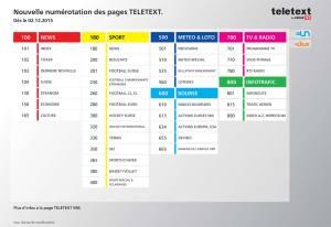 Nouvelle formule pour le Teletext.
