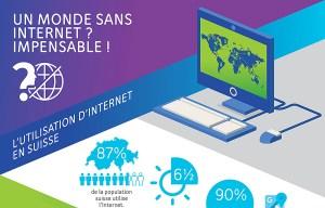 Infographie: UPC consacre le caractère indispensable d'internet!