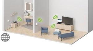 Internet partout dans la maison grâce au Devolo dLAN 1200+Wi-Fi ac. Test