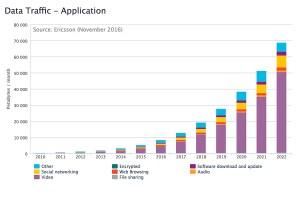 La recherche suisse propose d'optimiser la collecte des données mobiles
