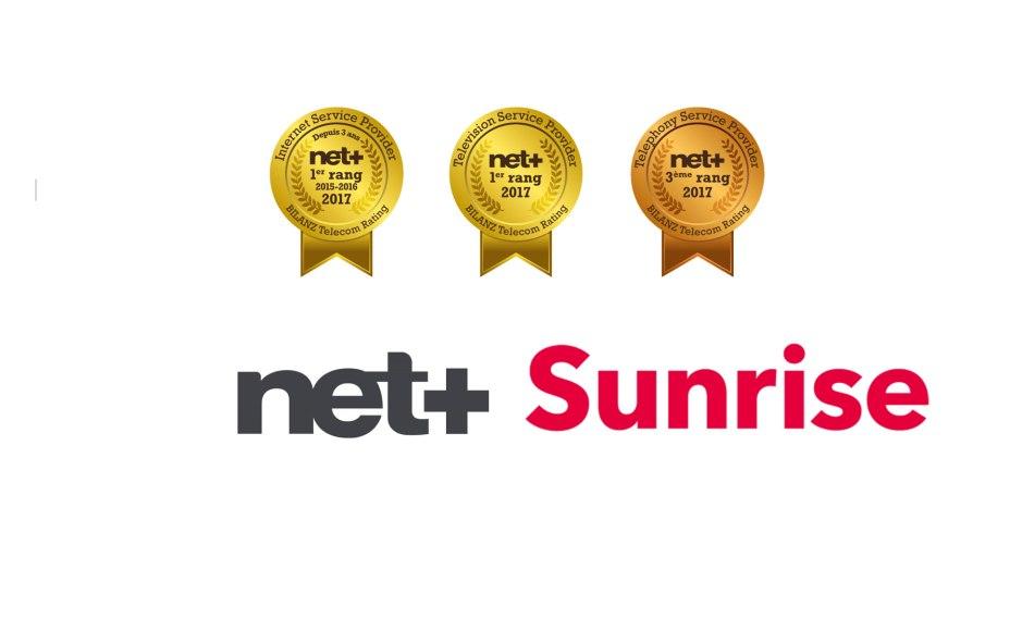 Sunrise se classe cette année une nouvelle fois en tête du classement Bilanz Telekom Rating. Le Valaisan Net+ cartonne sur la TV et l'internet.