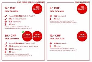 Mucho propose notamment le Go de données à 9,90 en 4G sur Swisscom!