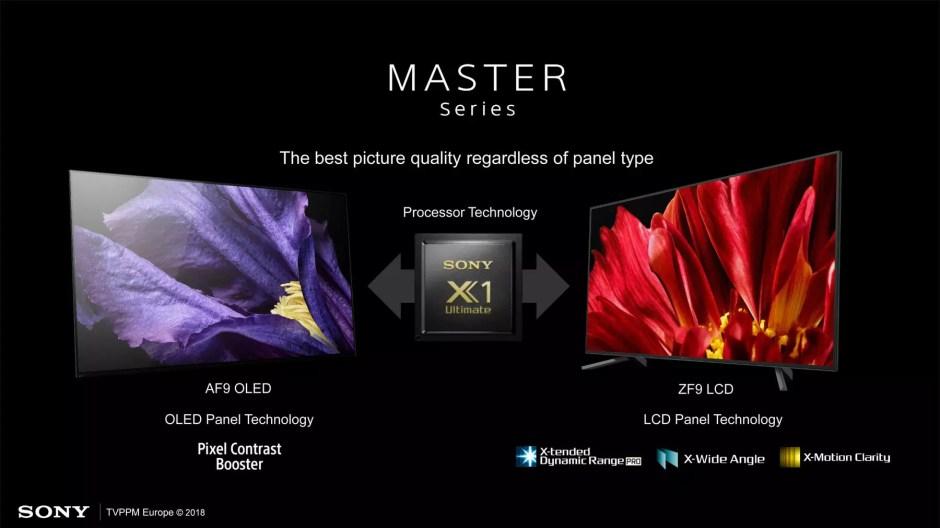 TV OLED et LCD: Sony met la barre très haut avec ses Master series.