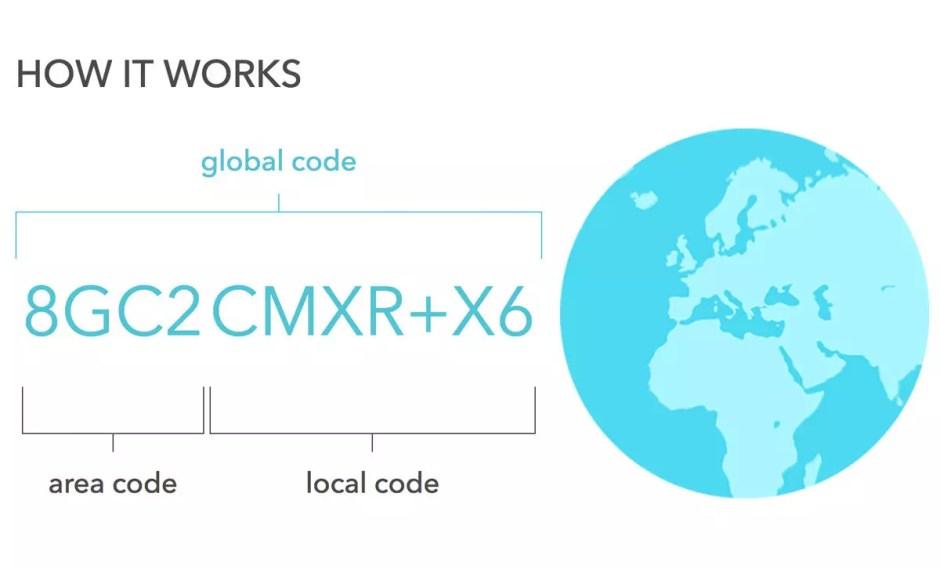 Les très universels «Plus Codes» de Google.