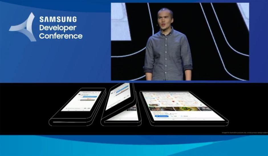 Ecran pliable: Samsung collabore avec Google.