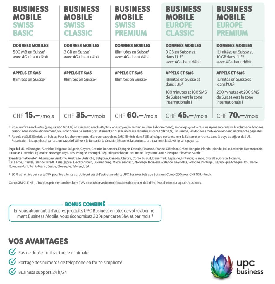 Les nouveaux abonnements mobiles business d'UPC.