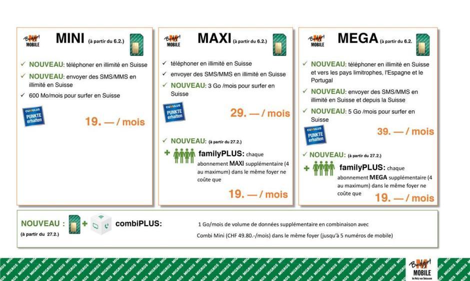 M-Budget Mobile entretient la guerre des prix sur le mobile à sa manière...