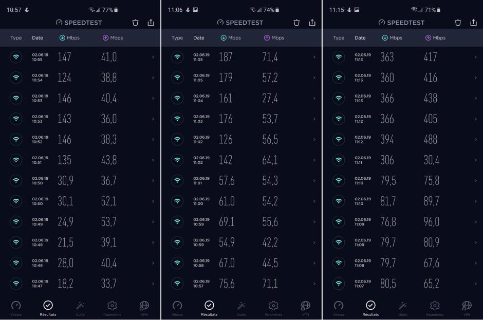 De gauche à droite: routeur Sunrise, routeur Salt, Netgear Nighthawk AX12 (seul modèle Wi-Fi 6). Six lignes du haut: 5Ghz. Six lignes du bas: 2,4 GHz.