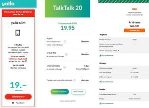 Le mobile pour moins de 20 francs chez TalkTalk, Yallo et M-Budget