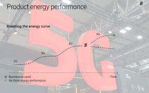 Environnement: la fibre optique consomme dix fois moins que la 4G…