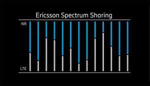 Ericsson et Swisscom communiquent ensemble sur la 5G en Suisse…