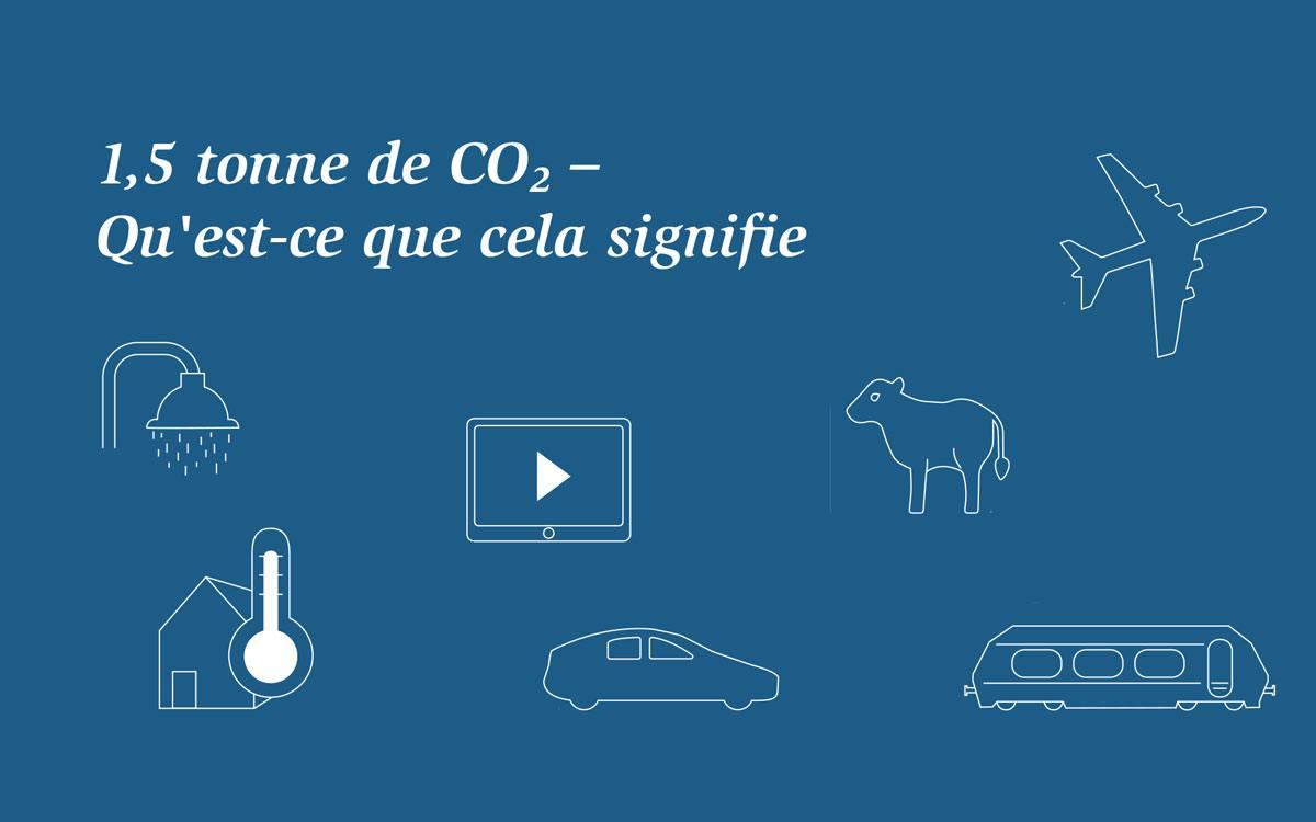 Que représente 1,5 tonne de CO2?
