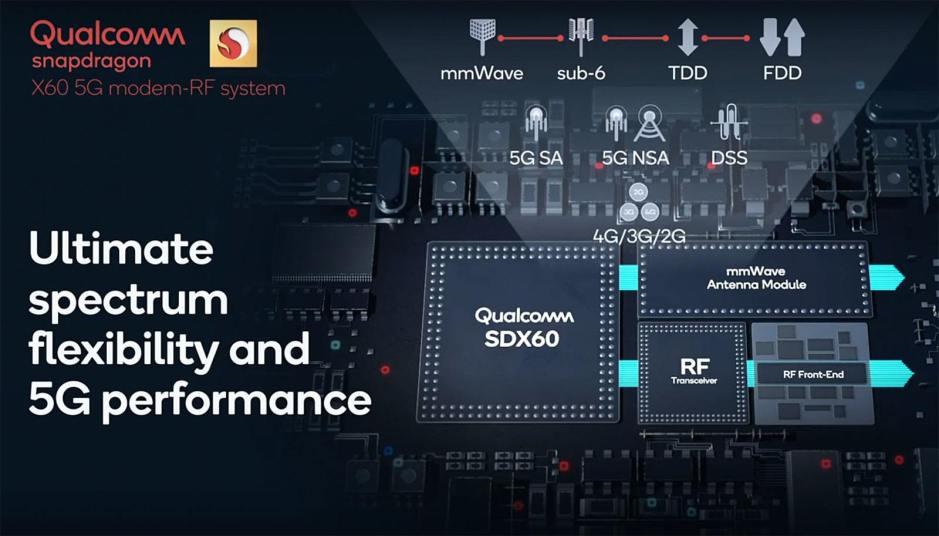 Le modem Qualcomm Snapdragon X60 5G succède au X55.