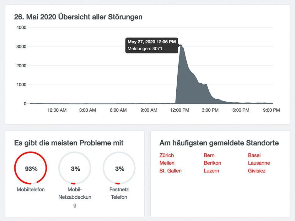 Panne après panne, Swisscom construit sa nouvelle image.