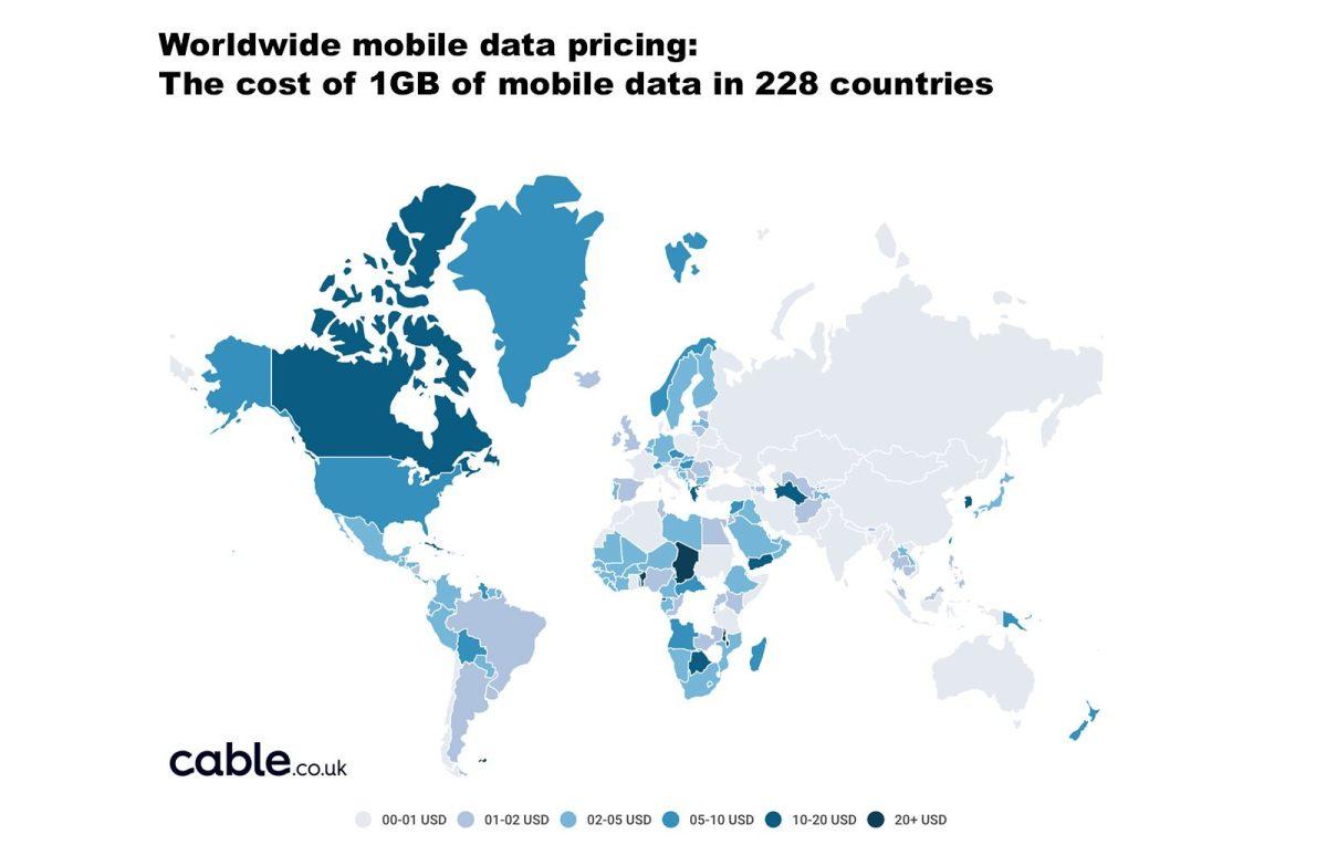 Le coût d'un Go de données dans 228 pays, selon Cable.co.uk.