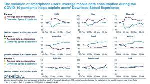Réseaux mobiles: le Covid-19 n'a-t-il eu aucun impact sur Salt, Sunrise et Swisscom?