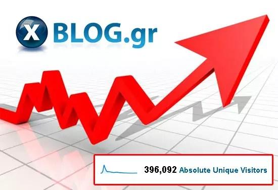 Στατιστικά xblog.gr Μαρτίου 2010